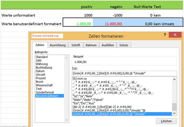 Benutzerdefinierte Zahlenformate - Beispiel für Formatcodes