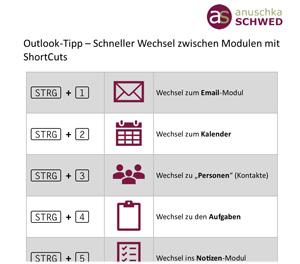 Outlook-Tipp: Schneller Wechsel zwischen Modulen mit Shortcuts