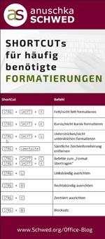 ShortCuts-häufige-Formatierungen-Thumb